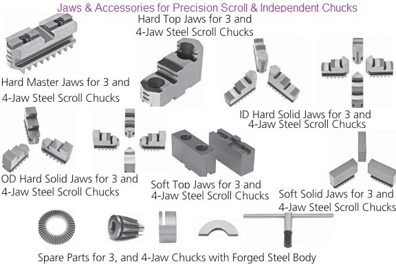 lathe scroll chuck jaws for 3 and 4 jaw parts and accessories precision scroll and