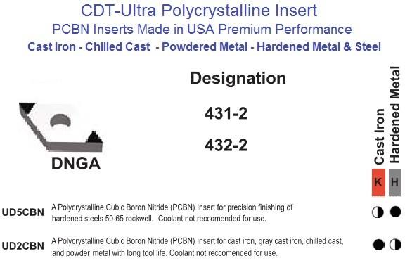 DNGA 431-2 432-2 Polycrystalline Cubic Boron Nitride Inserts CDT-Ultra