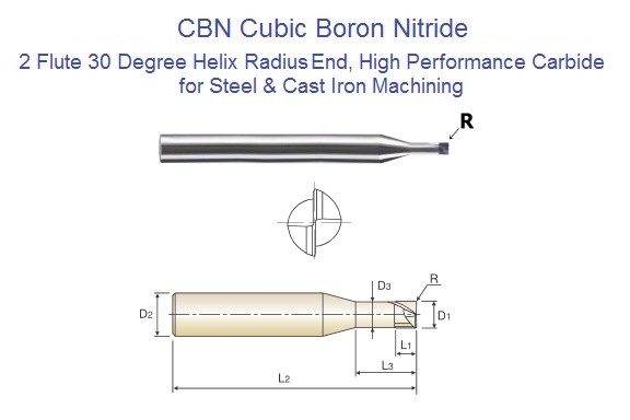 CBN Cubic Boron Nitride 2 Flute Radius Nose End Mills 0.5 to 2.0 mm