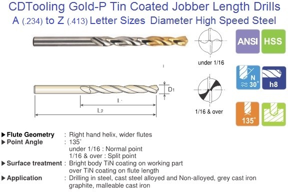 Jobber Length Drill Bit Letter Sizes A-Z Gold P Tin Coated 135 Degree Split Point M2 HSS D1GP139 ID 2014-